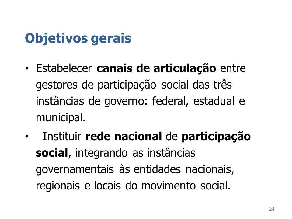 Objetivos gerais Estabelecer canais de articulação entre gestores de participação social das três instâncias de governo: federal, estadual e municipal