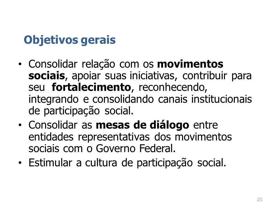 Objetivos gerais Consolidar relação com os movimentos sociais, apoiar suas iniciativas, contribuir para seu fortalecimento, reconhecendo, integrando e