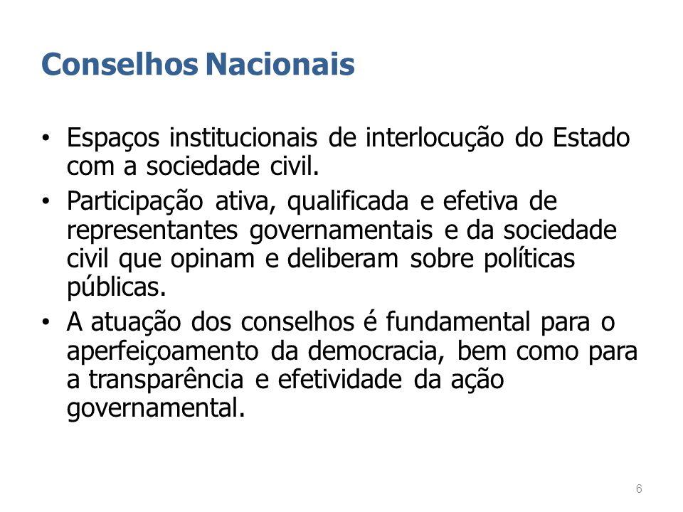 Conselhos Nacionais Espaços institucionais de interlocução do Estado com a sociedade civil. Participação ativa, qualificada e efetiva de representante