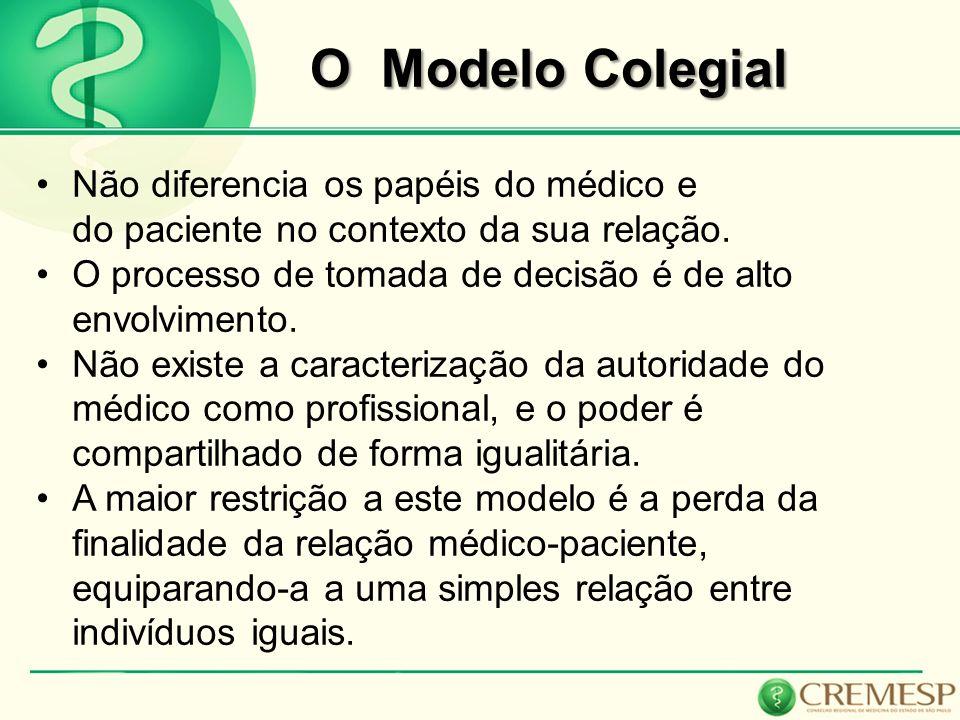 O Modelo Colegial Não diferencia os papéis do médico e do paciente no contexto da sua relação. O processo de tomada de decisão é de alto envolvimento.