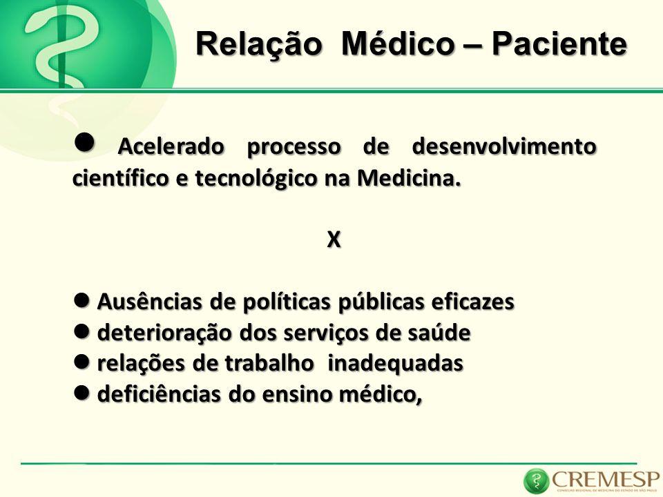 Relação Médico – Paciente Acelerado processo de desenvolvimento científico e tecnológico na Medicina. Acelerado processo de desenvolvimento científico