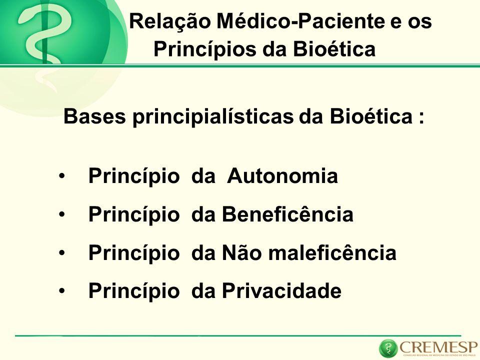Relação Médico-Paciente e os Princípios da Bioética Bases principialísticas da Bioética : Princípio da Autonomia Princípio da Beneficência Princípio d