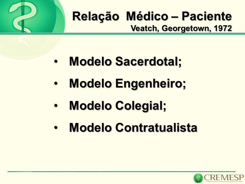 Relação Médico – Paciente Veatch, Georgetown, 1972 Veatch, Georgetown, 1972 Modelo Sacerdotal;Modelo Sacerdotal; Modelo Engenheiro;Modelo Engenheiro;