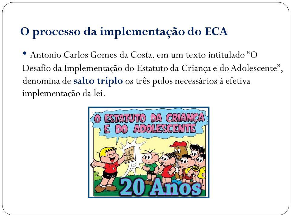 O processo da implementação do ECA Antonio Carlos Gomes da Costa, em um texto intitulado O Desafio da Implementação do Estatuto da Criança e do Adoles