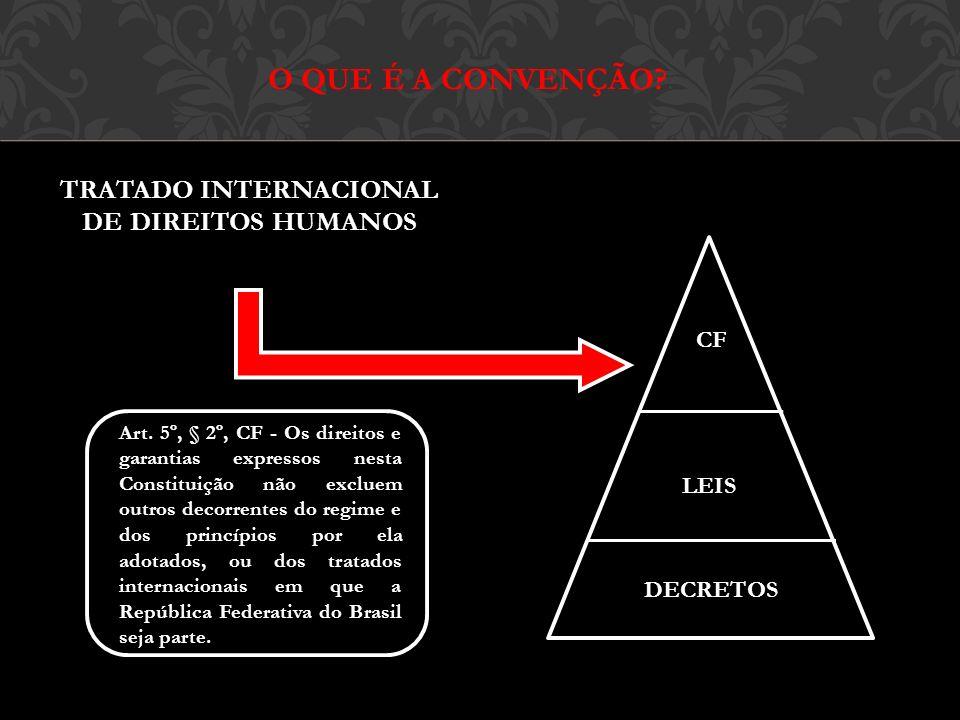 TRATADO INTERNACIONAL DE DIREITOS HUMANOS O QUE É A CONVENÇÃO? ? CF LEIS DECRETOS Art. 5º, § 2º, CF - Os direitos e garantias expressos nesta Constitu