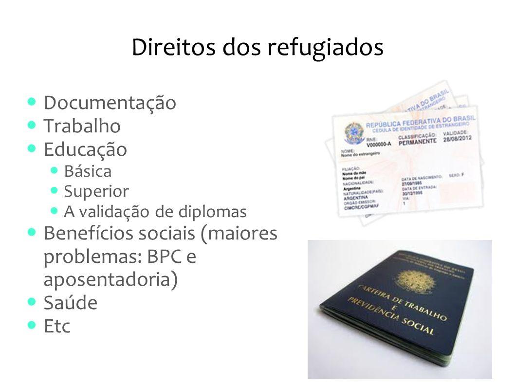 Direitos dos refugiados Documentação Trabalho Educação Básica Superior A validação de diplomas Benefícios sociais (maiores problemas: BPC e aposentado