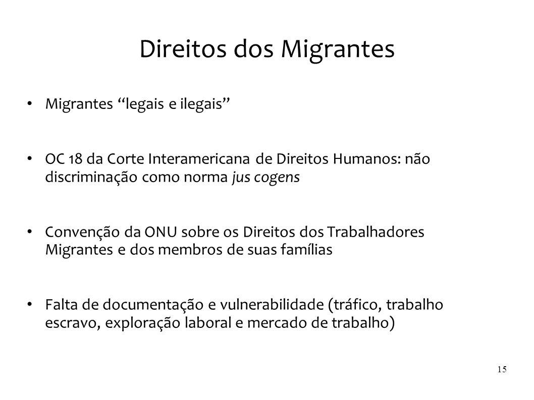 Direitos dos Migrantes Migrantes legais e ilegais OC 18 da Corte Interamericana de Direitos Humanos: não discriminação como norma jus cogens Convenção