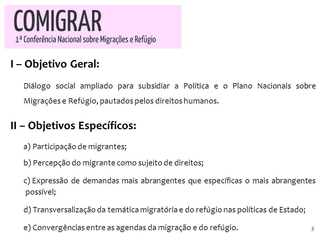 I – Objetivo Geral: Diálogo social ampliado para subsidiar a Política e o Plano Nacionais sobre Migrações e Refúgio, pautados pelos direitos humanos.