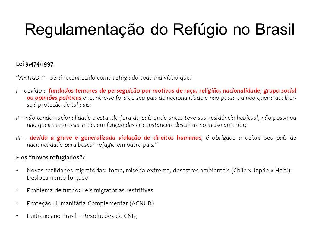 Regulamentação do Refúgio no Brasil Lei 9.474/1997 ARTIGO 1º – Será reconhecido como refugiado todo indivíduo que: I – devido a fundados temores de pe