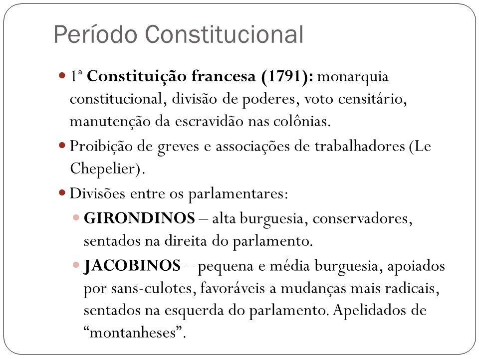 Período Constitucional 1ª Constituição francesa (1791): monarquia constitucional, divisão de poderes, voto censitário, manutenção da escravidão nas colônias.