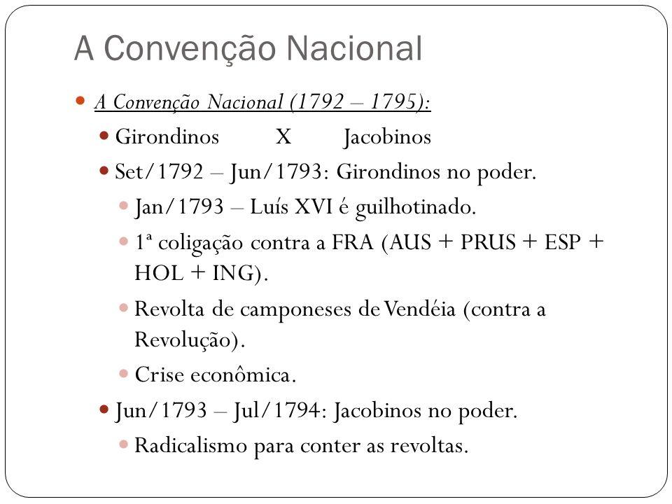 A Convenção Nacional A Convenção Nacional (1792 – 1795): GirondinosXJacobinos Set/1792 – Jun/1793: Girondinos no poder.