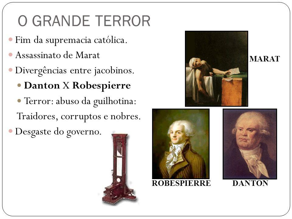 O GRANDE TERROR Fim da supremacia católica.Assassinato de Marat Divergências entre jacobinos.