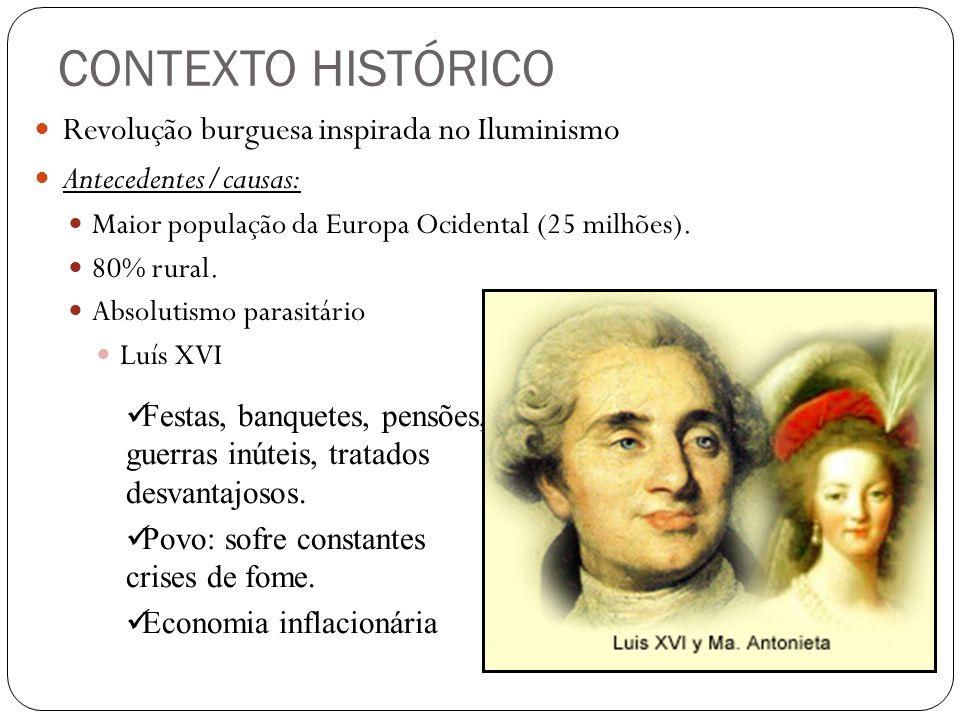 CONTEXTO HISTÓRICO Revolução burguesa inspirada no Iluminismo Antecedentes/causas: Maior população da Europa Ocidental (25 milhões).