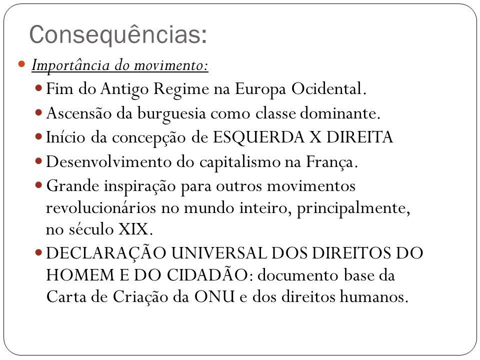 Consequências: Importância do movimento: Fim do Antigo Regime na Europa Ocidental.