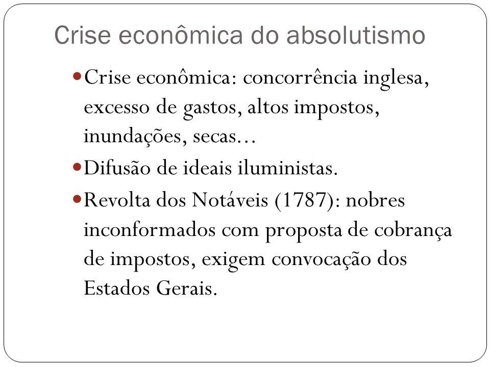 Crise econômica do absolutismo Crise econômica: concorrência inglesa, excesso de gastos, altos impostos, inundações, secas...