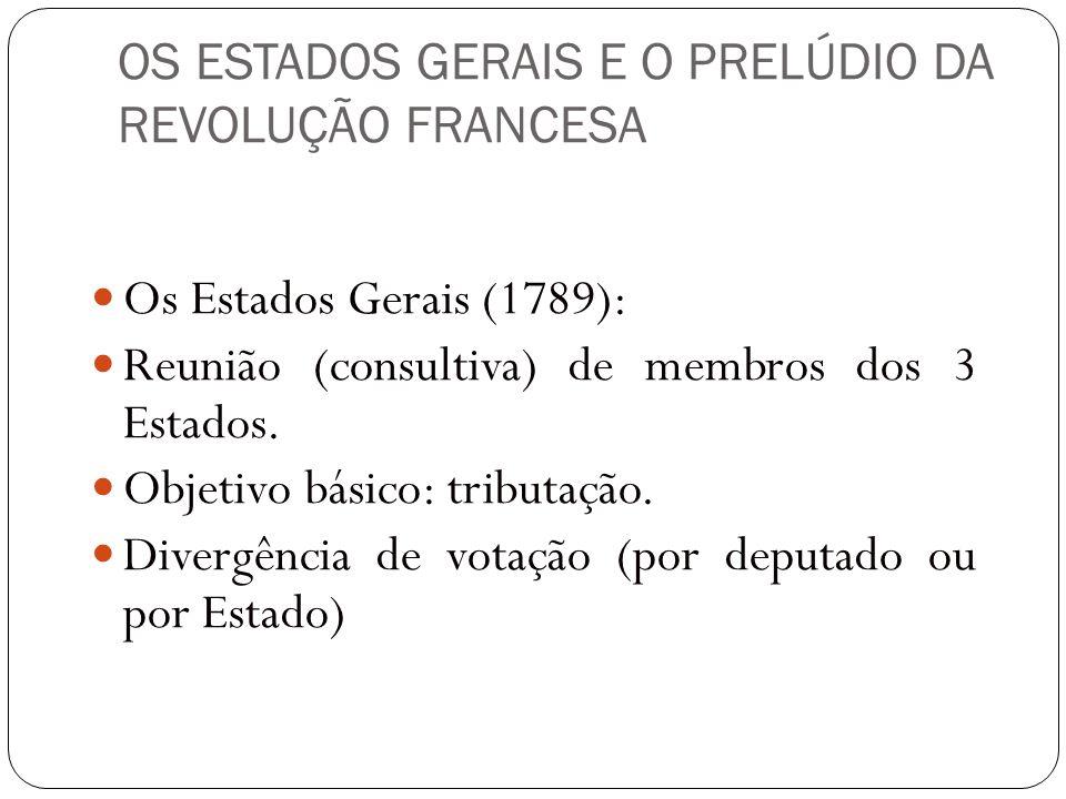OS ESTADOS GERAIS E O PRELÚDIO DA REVOLUÇÃO FRANCESA Os Estados Gerais (1789): Reunião (consultiva) de membros dos 3 Estados.