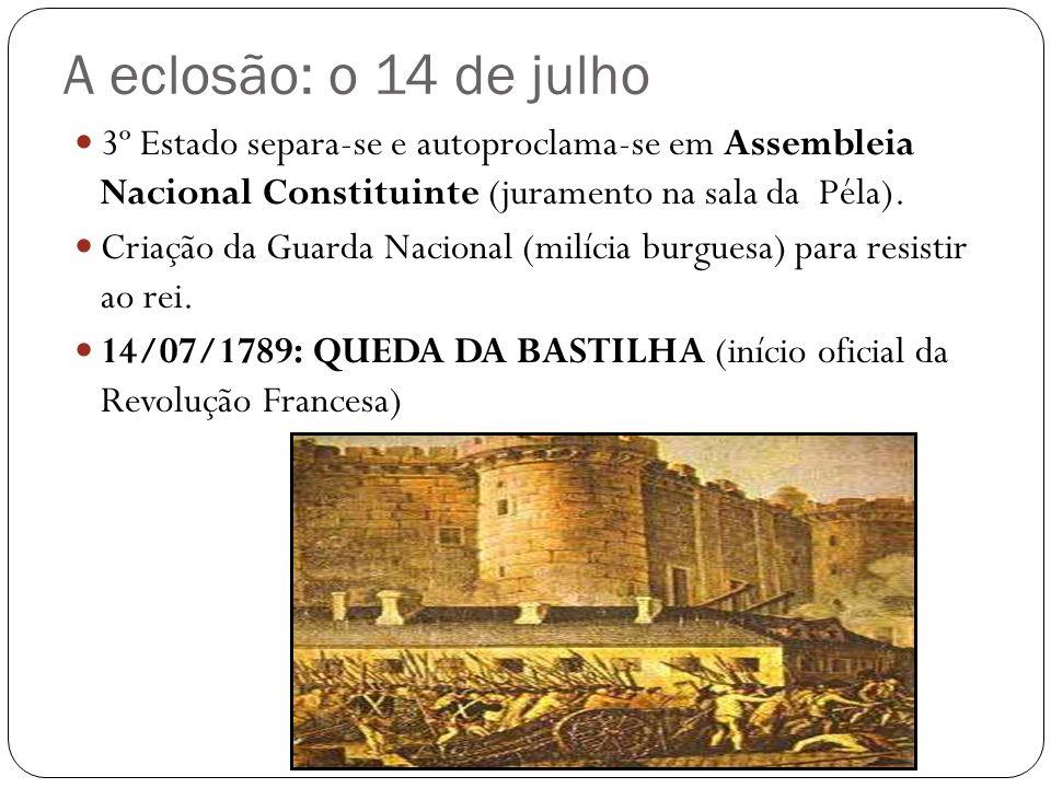 A eclosão: o 14 de julho 3º Estado separa-se e autoproclama-se em Assembleia Nacional Constituinte (juramento na sala da Péla).