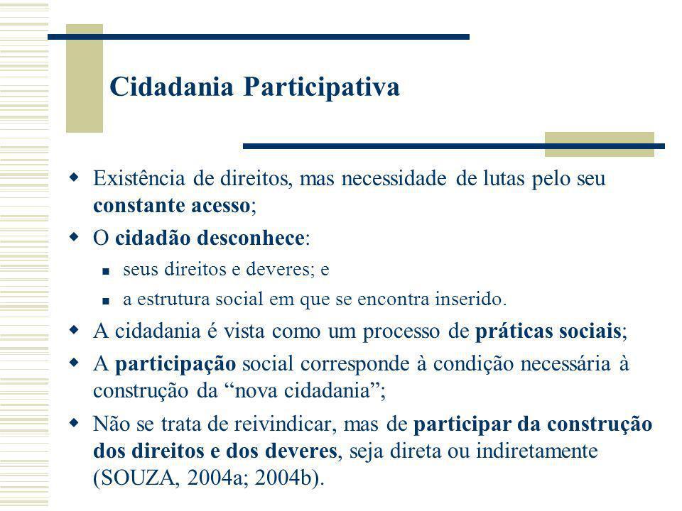 Só existe cidadania se houver a prática da reivindicação, a apropriação de espaços, da pugna para fazer valer os direitos do cidadão.