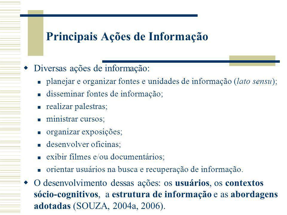Sujeito (Usuário) Abordagem (Sócio- cognitiva) Fluxo de Informação Fontes de Informação Informação Potencial (Conteúdo) Sociedade Unidade de Informação Fonte: Adaptado de Souza (2004a) Elementos Constitutivos das Ações e Práticas de Informação