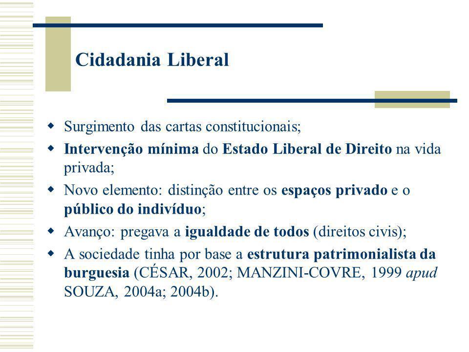 Constituída pela articulação de três direitos: civis, políticos e sociais (CÉSAR, 2002 apud SOUZA, 2004a; 2004b); Consolidação dos direitos políticos (séc.