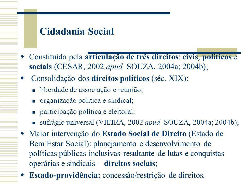 Existência de direitos, mas necessidade de lutas pelo seu constante acesso; O cidadão desconhece: seus direitos e deveres; e a estrutura social em que se encontra inserido.