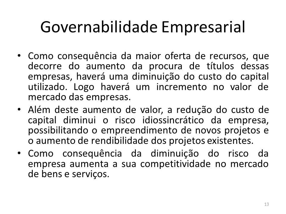 Governabilidade Empresarial Como consequência da maior oferta de recursos, que decorre do aumento da procura de títulos dessas empresas, haverá uma di