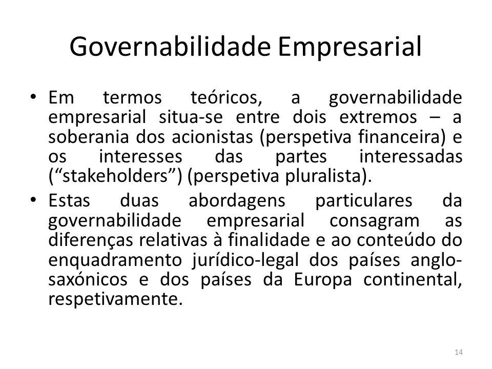 Governabilidade Empresarial Em termos teóricos, a governabilidade empresarial situa-se entre dois extremos – a soberania dos acionistas (perspetiva fi