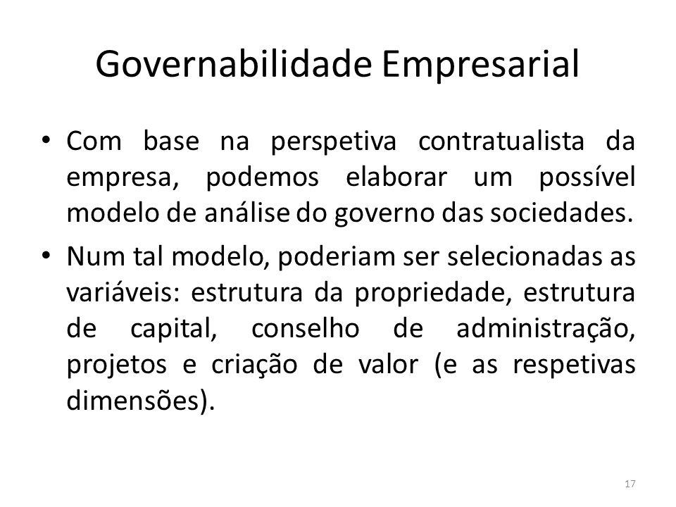 Governabilidade Empresarial Com base na perspetiva contratualista da empresa, podemos elaborar um possível modelo de análise do governo das sociedades