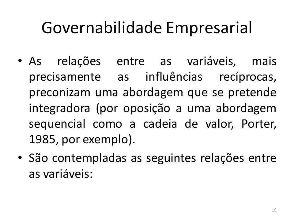 Governabilidade Empresarial As relações entre as variáveis, mais precisamente as influências recíprocas, preconizam uma abordagem que se pretende inte