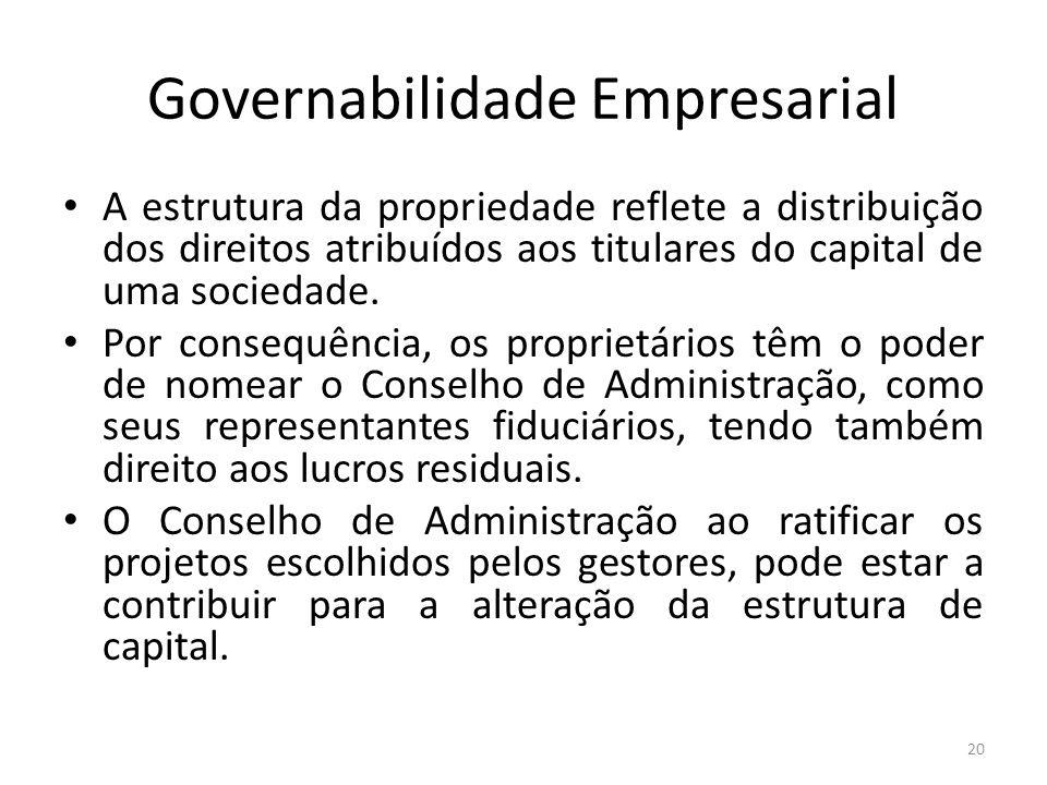 Governabilidade Empresarial A estrutura da propriedade reflete a distribuição dos direitos atribuídos aos titulares do capital de uma sociedade. Por c