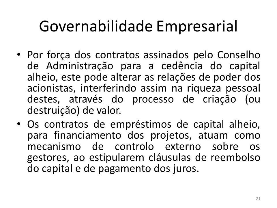 Governabilidade Empresarial Por força dos contratos assinados pelo Conselho de Administração para a cedência do capital alheio, este pode alterar as r