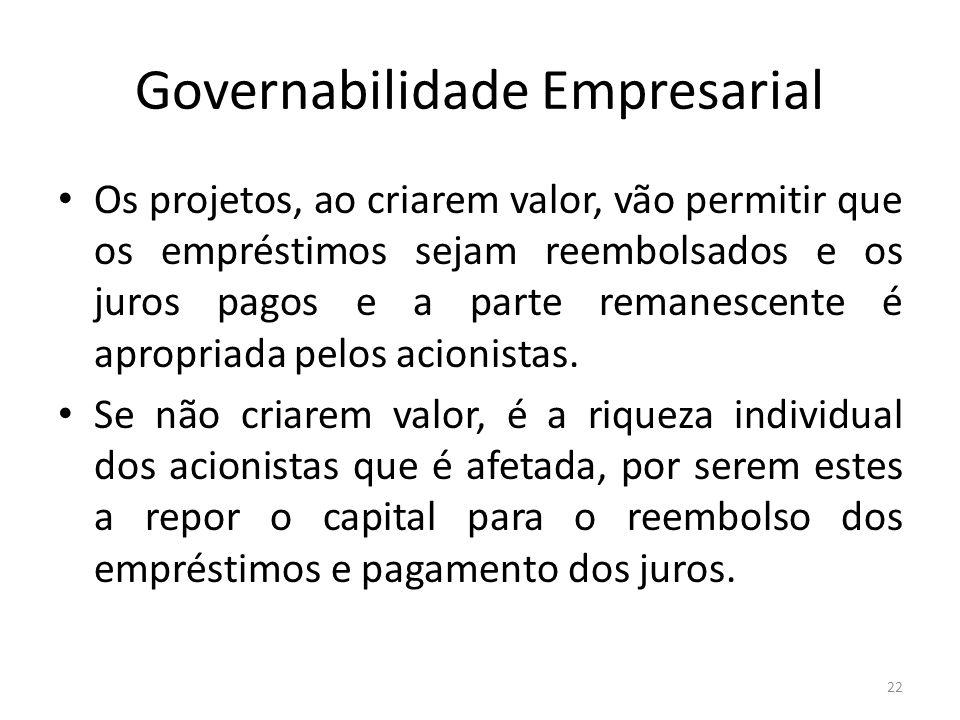 Governabilidade Empresarial Os projetos, ao criarem valor, vão permitir que os empréstimos sejam reembolsados e os juros pagos e a parte remanescente