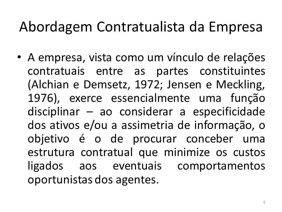 Abordagem Contratualista da Empresa A empresa, vista como um vínculo de relações contratuais entre as partes constituintes (Alchian e Demsetz, 1972; J
