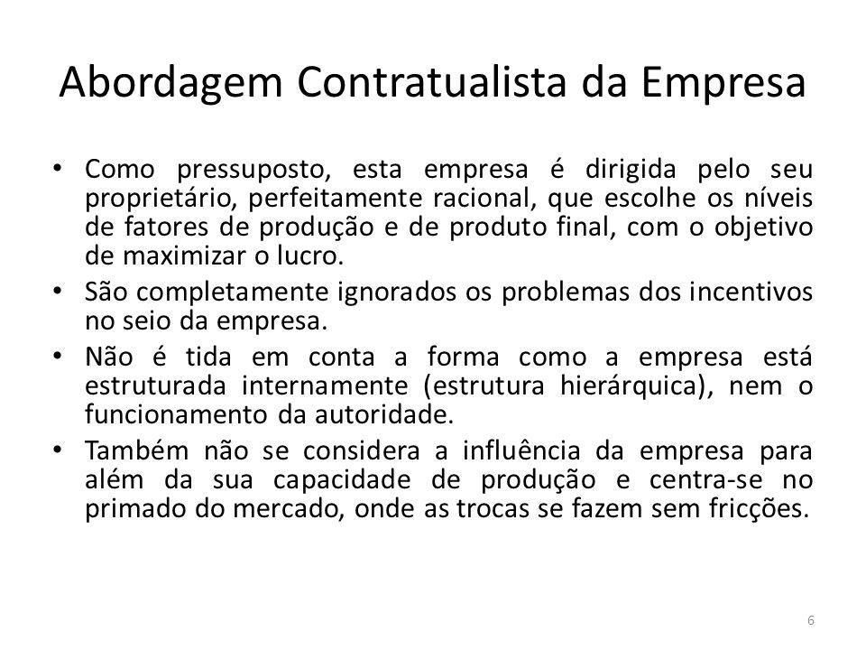 Abordagem Contratualista da Empresa Para Coase (1937) a empresa existe, justamente porque o mercado é imperfeito – as transações geram custos.