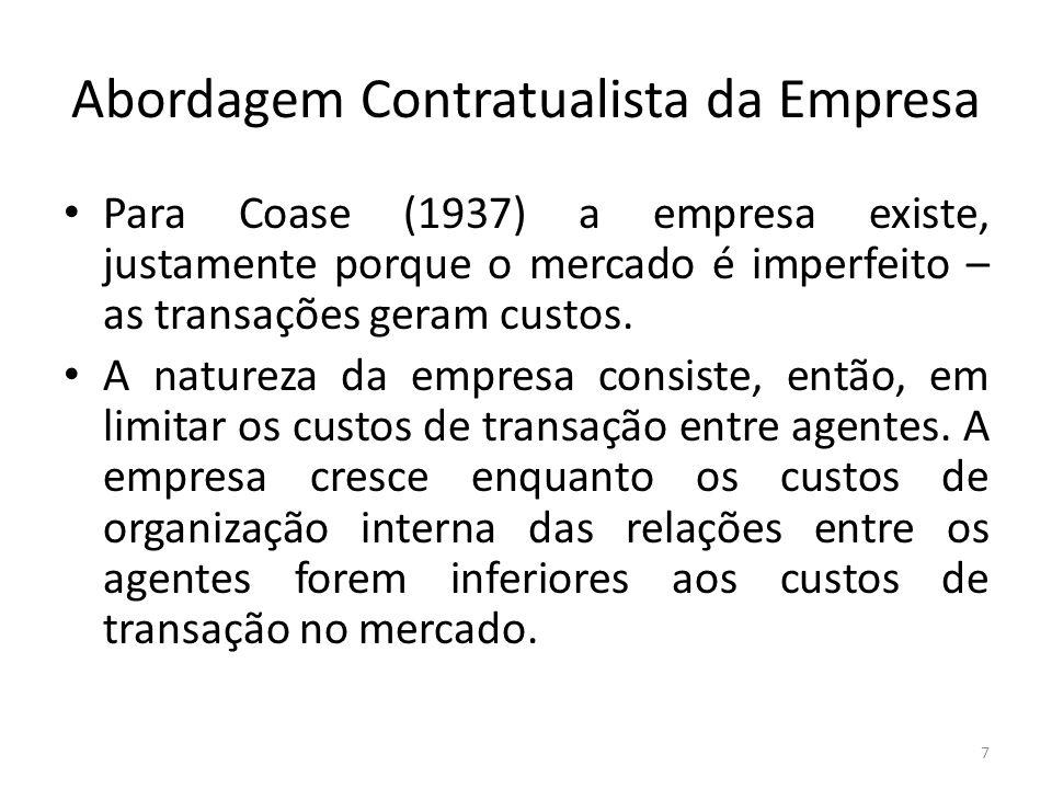 Abordagem Contratualista da Empresa Para Coase (1937) a empresa existe, justamente porque o mercado é imperfeito – as transações geram custos. A natur