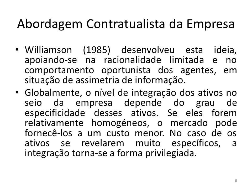 Abordagem Contratualista da Empresa Williamson (1985) desenvolveu esta ideia, apoiando-se na racionalidade limitada e no comportamento oportunista dos