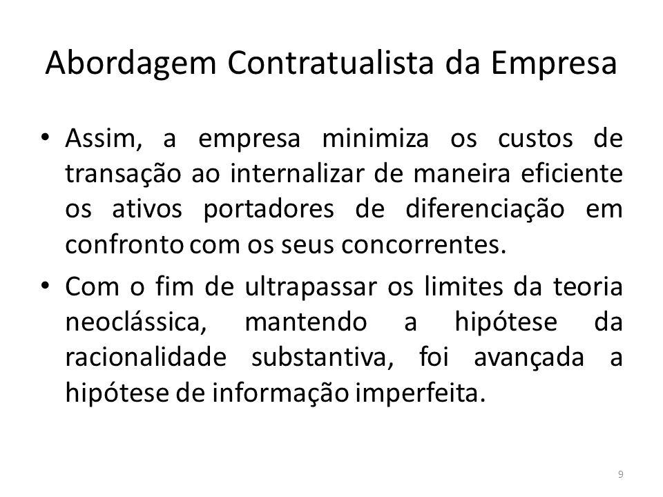 Abordagem Contratualista da Empresa Assim, a empresa minimiza os custos de transação ao internalizar de maneira eficiente os ativos portadores de dife