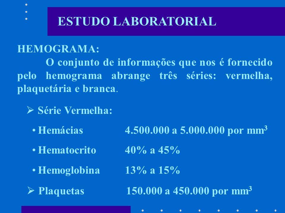 ESTUDO LABORATORIAL HEMOGRAMA: O conjunto de informações que nos é fornecido pelo hemograma abrange três séries: vermelha, plaquetária e branca.