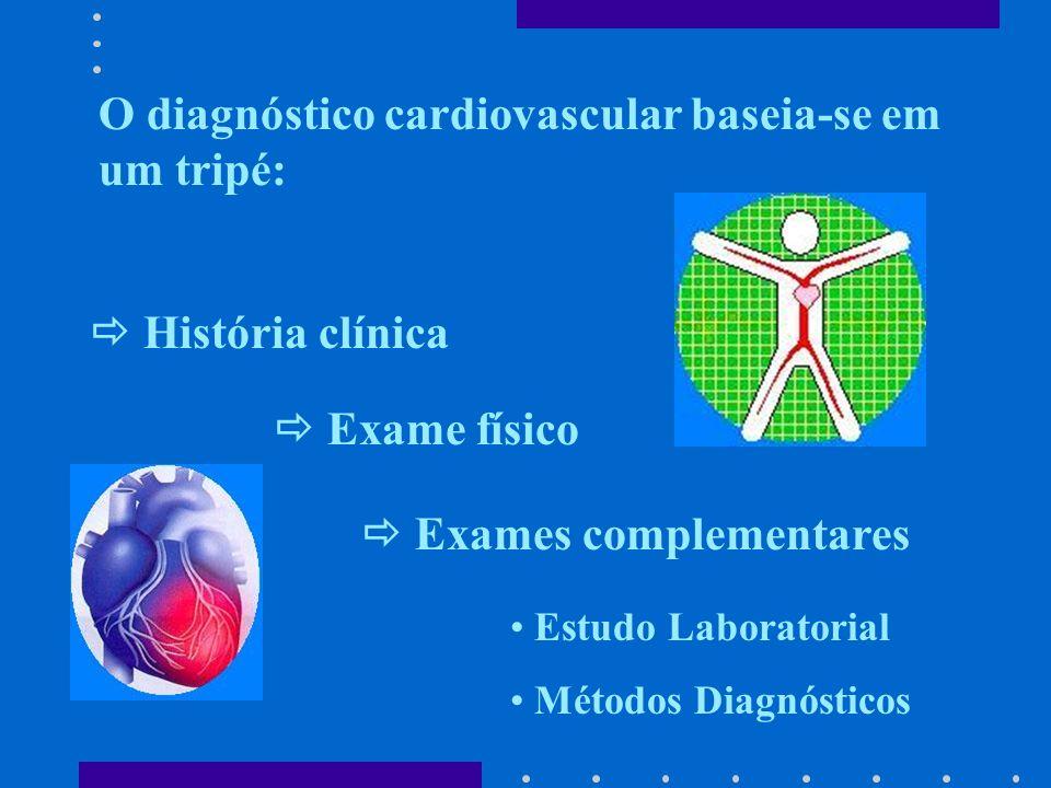 O diagnóstico cardiovascular baseia-se em um tripé: História clínica Exame físico Exames complementares Estudo Laboratorial Métodos Diagnósticos