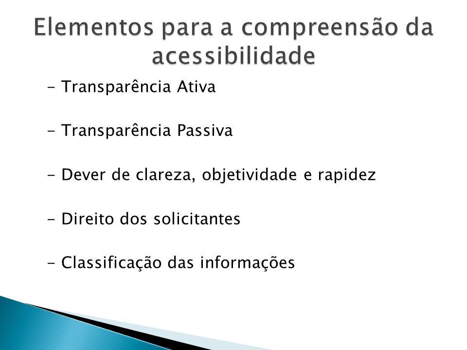 - Transparência Ativa - Transparência Passiva - Dever de clareza, objetividade e rapidez - Direito dos solicitantes - Classificação das informações