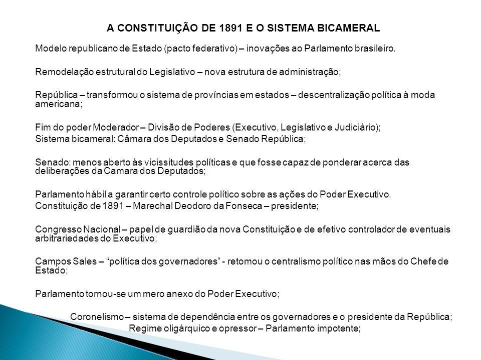 A CONSTITUIÇÃO DE 1891 E O SISTEMA BICAMERAL Modelo republicano de Estado (pacto federativo) – inovações ao Parlamento brasileiro. Remodelação estrutu