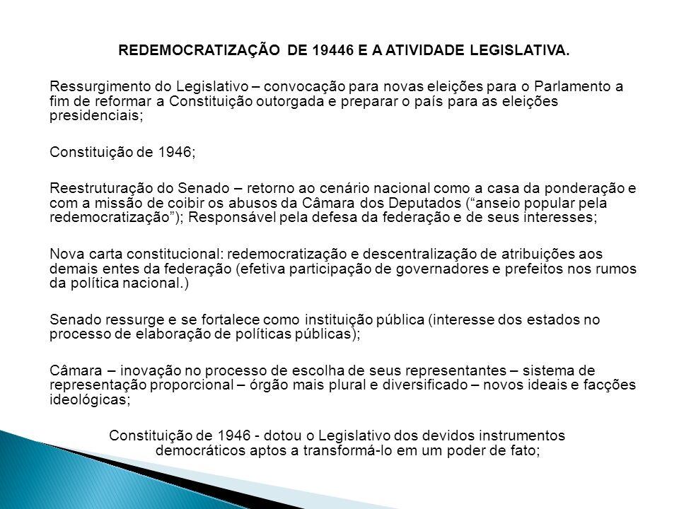 REDEMOCRATIZAÇÃO DE 19446 E A ATIVIDADE LEGISLATIVA. Ressurgimento do Legislativo – convocação para novas eleições para o Parlamento a fim de reformar