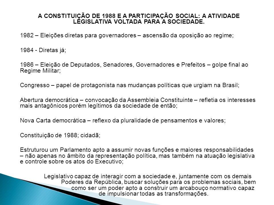 A CONSTITUIÇÃO DE 1988 E A PARTICIPAÇÃO SOCIAL: A ATIVIDADE LEGISLATIVA VOLTADA PARA A SOCIEDADE. 1982 – Eleições diretas para governadores – ascensão