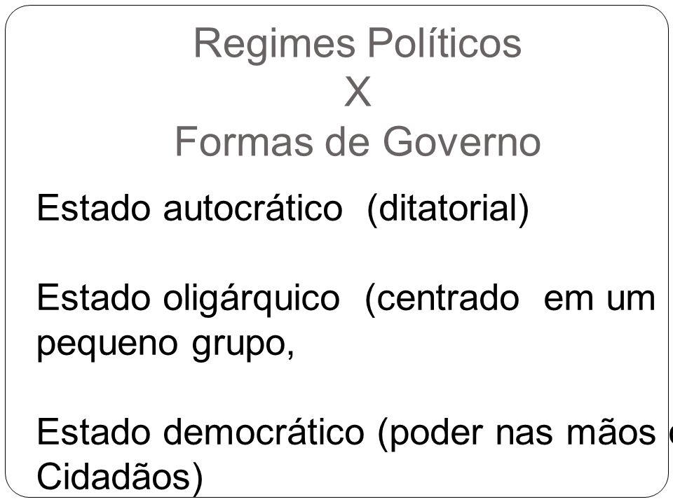 Regimes Políticos X Formas de Governo Estado autocrático (ditatorial) Estado oligárquico (centrado em um pequeno grupo, Estado democrático (poder nas