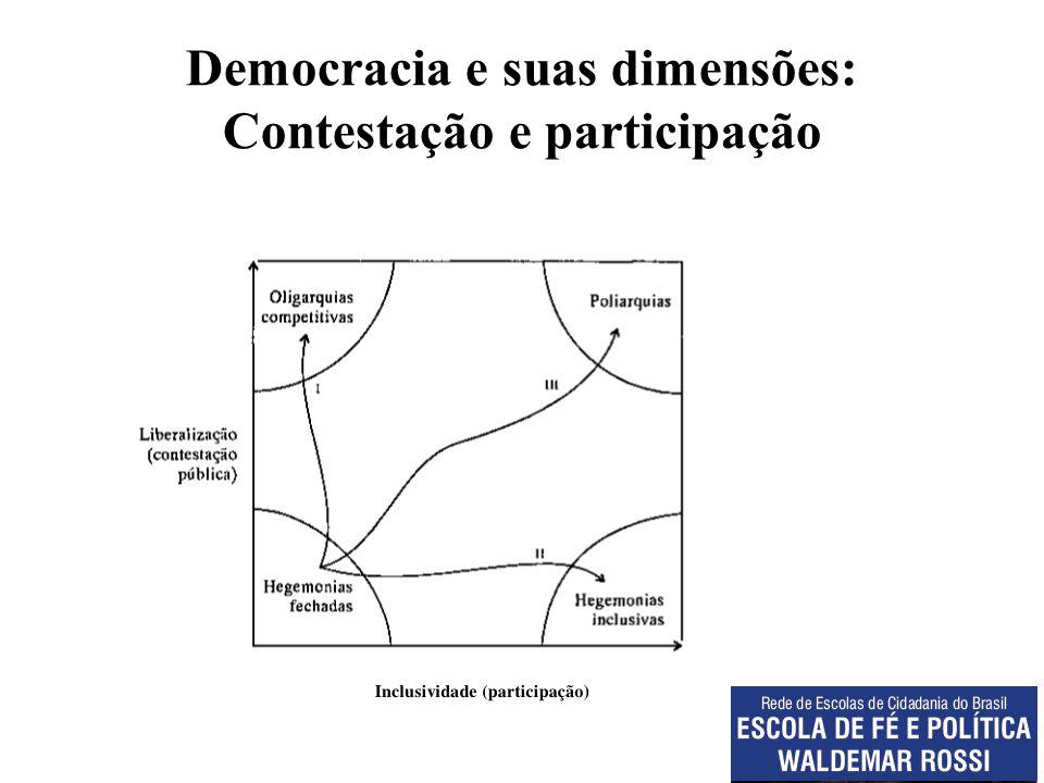 Democracia Direta Democracia como valor = governo do povo que elabora as leis (DEMO KRATOS) Surgimento da democracia na Grécia Antiga (Atenas) = democracia direta.