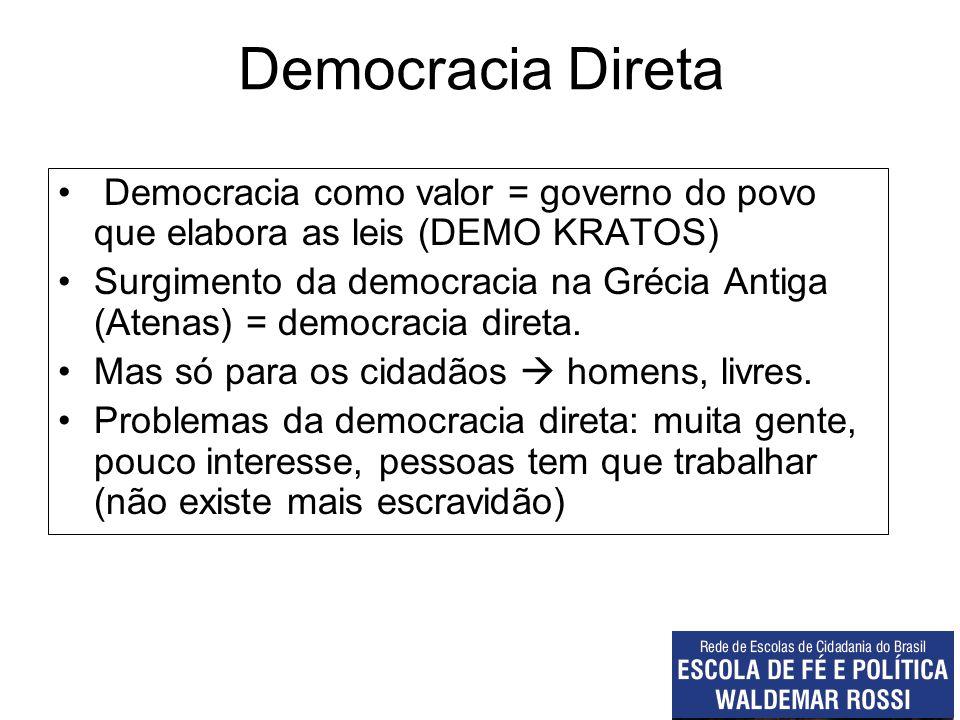 Democracia Direta Democracia como valor = governo do povo que elabora as leis (DEMO KRATOS) Surgimento da democracia na Grécia Antiga (Atenas) = democ