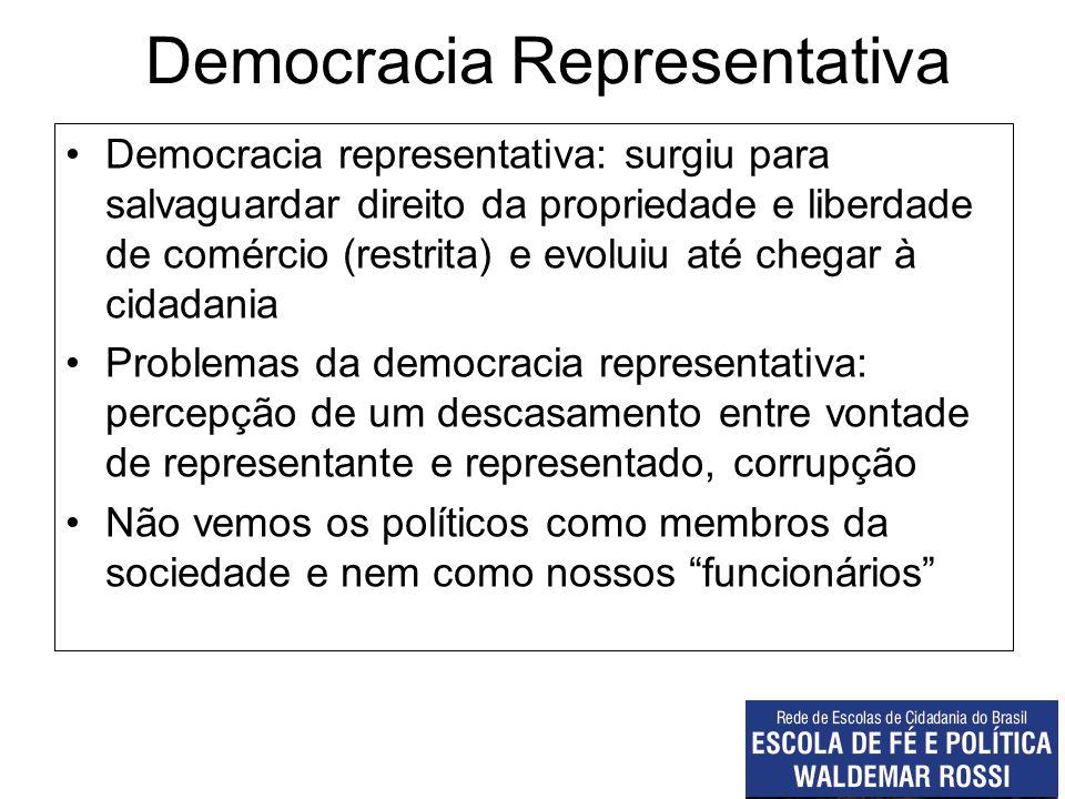 Democracia Representativa Democracia representativa: surgiu para salvaguardar direito da propriedade e liberdade de comércio (restrita) e evoluiu até
