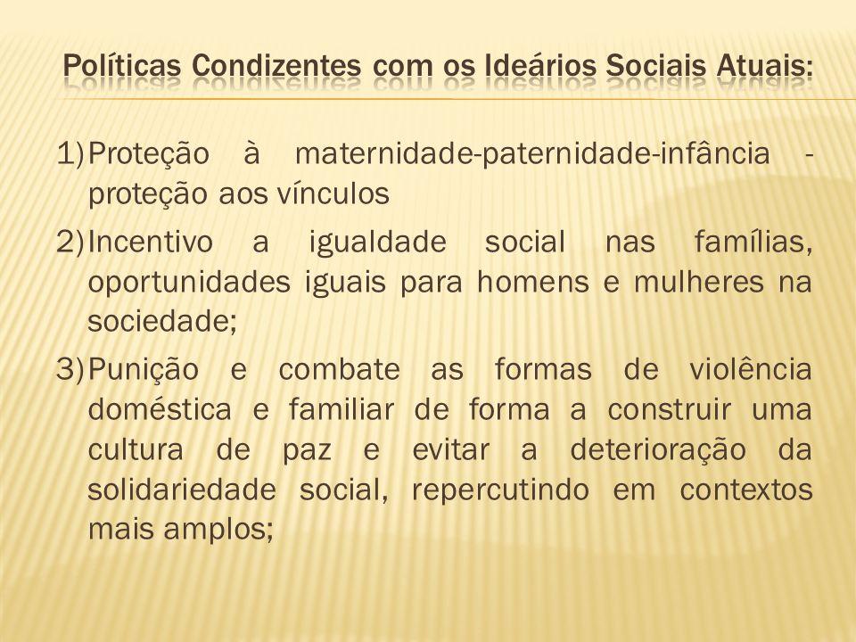 1)Proteção à maternidade-paternidade-infância - proteção aos vínculos 2)Incentivo a igualdade social nas famílias, oportunidades iguais para homens e
