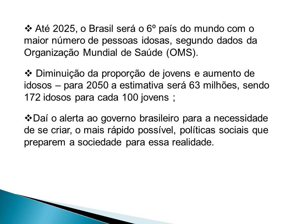 Até 2025, o Brasil será o 6º país do mundo com o maior número de pessoas idosas, segundo dados da Organização Mundial de Saúde (OMS). Diminuição da pr