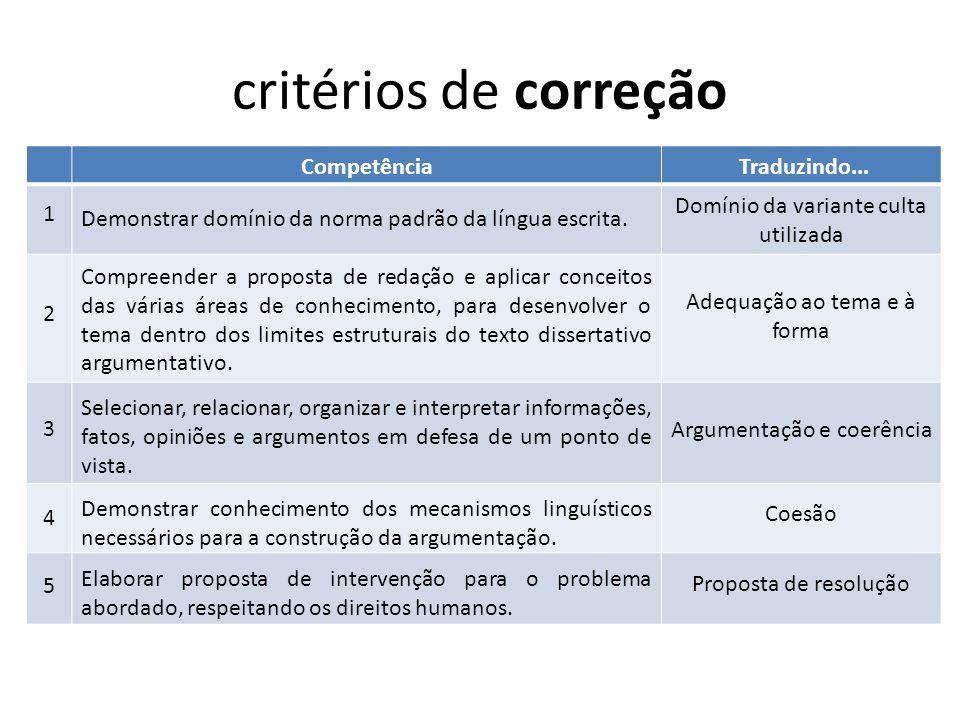 critérios de correção CompetênciaTraduzindo... Demonstrar domínio da norma padrão da língua escrita. Compreender a proposta de redação e aplicar conce